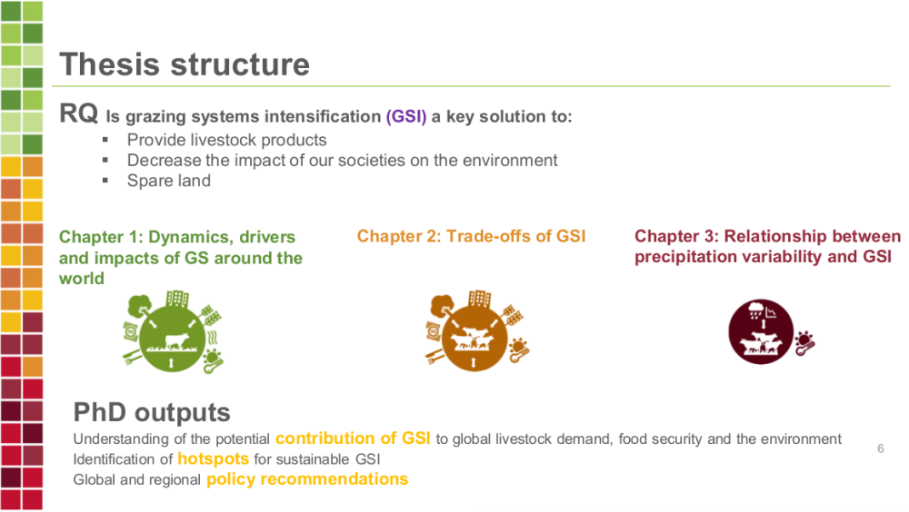 thesisstructure